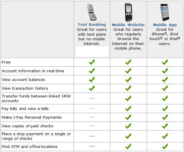 Mobile Product Comparison